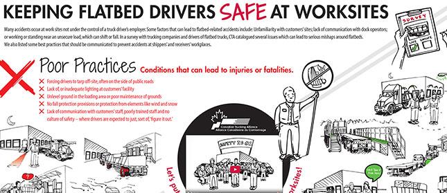 safe-at-worksites-eng